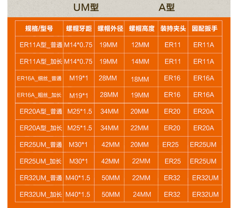 Гайка ER25 Тип UM (отбалансирована, удлинённая)