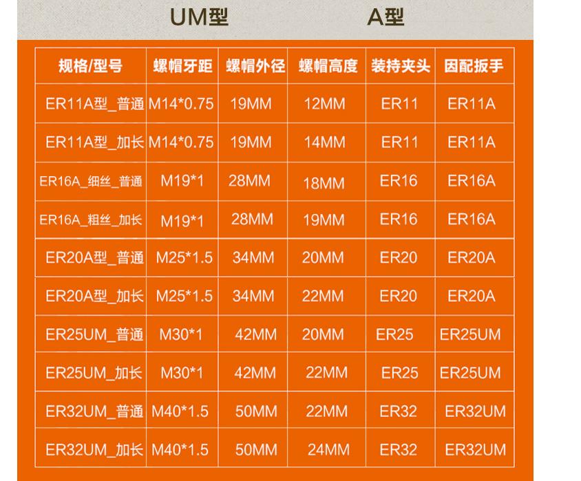 Гайка ER32 Тип UM (отбалансирована, удлинённая)